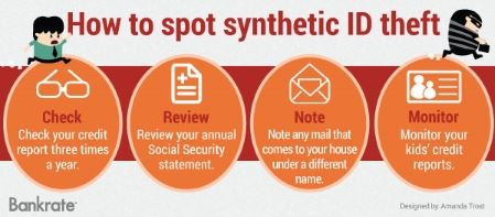 How to spot synthetic ID theft